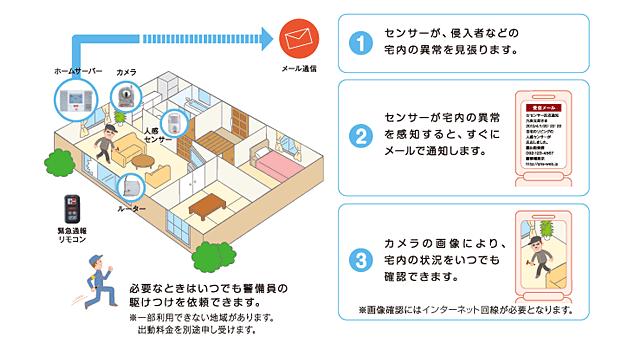 九電ホームセキュリティサービス